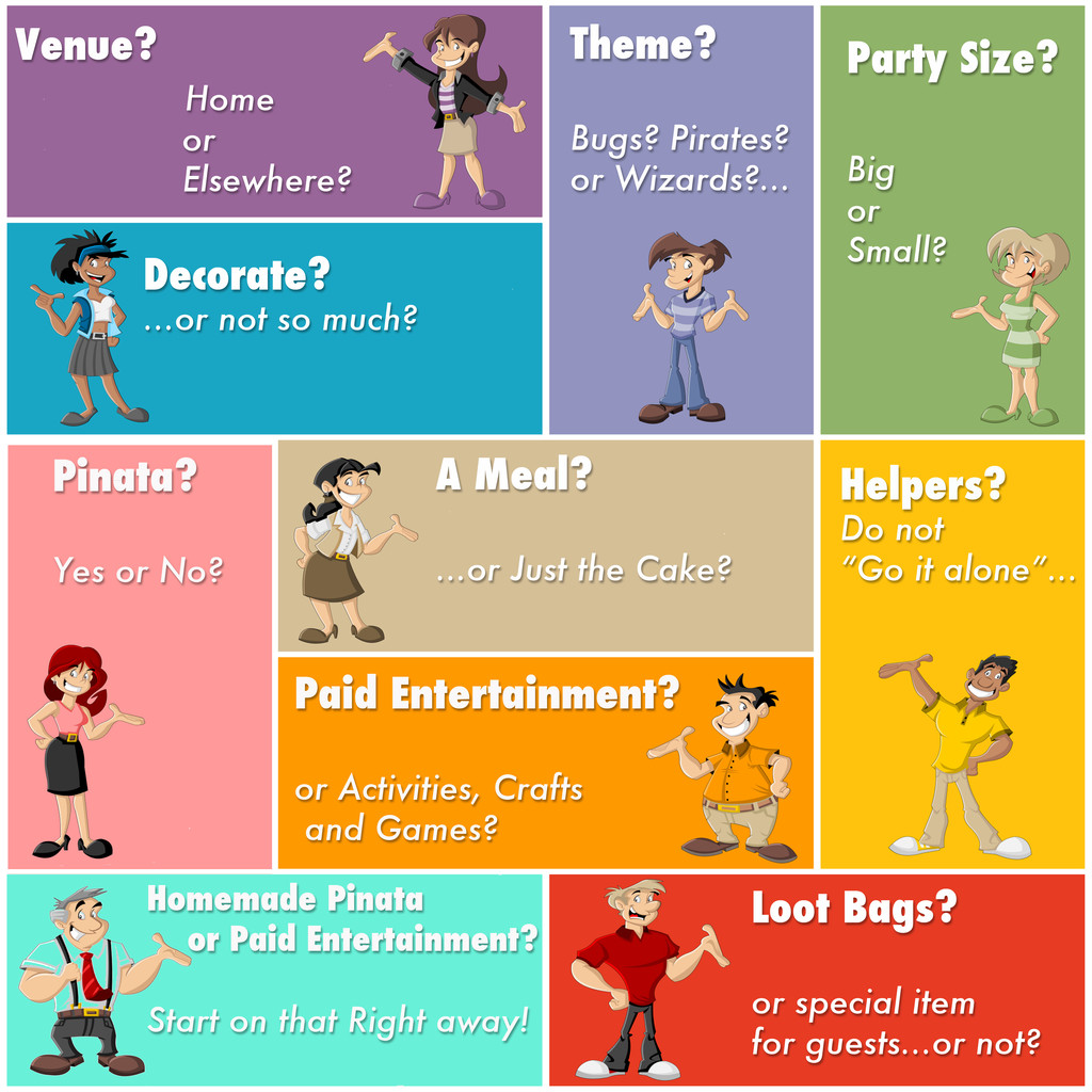Kid's Party Coming Up? The First 10 Questions.